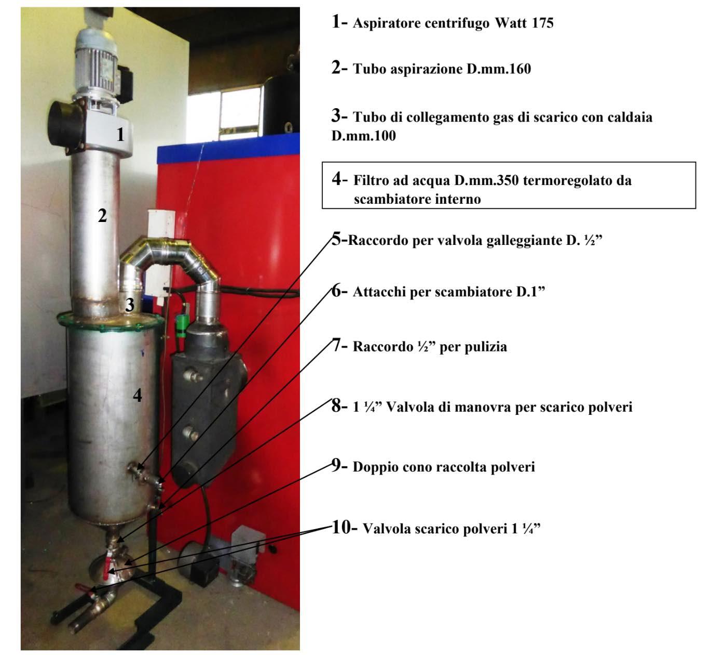 Filtro Ad Acqua Per Scarico Fumi.Filtro Ad Acqua Per Abbattimento Polveri Sottili In Acciaio