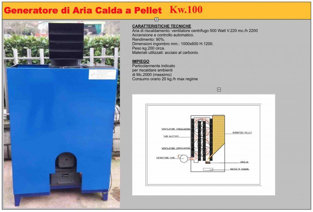 generatore aria calda pellet